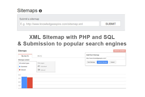creating xml sitemap with php and sql and submitting to search engines